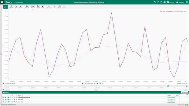 Seeq Application Screenshot